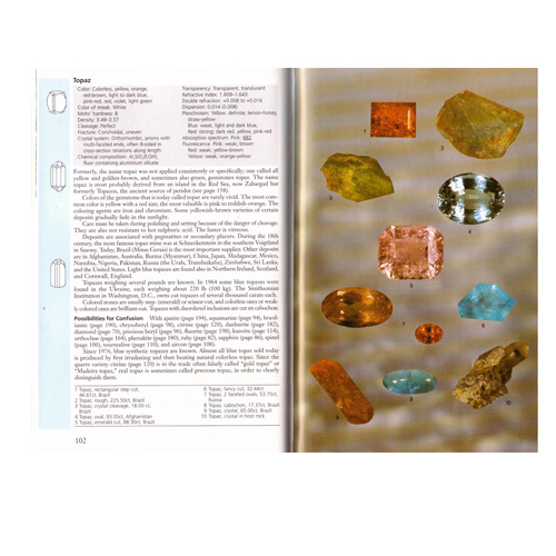 Gemstones Of The World - b0249