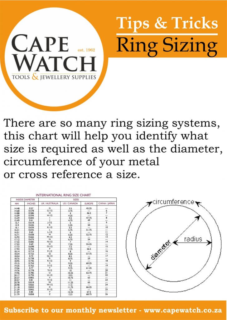 right ring size