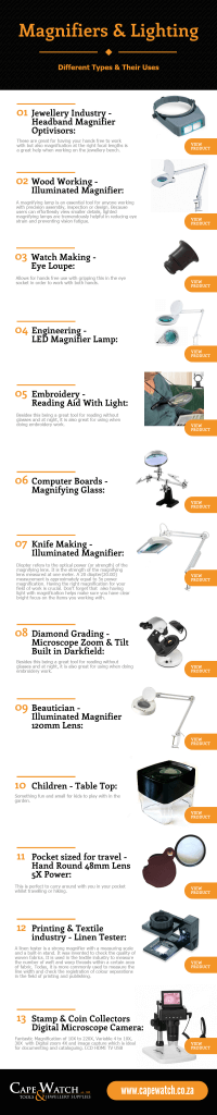 different magnifiers and lighting