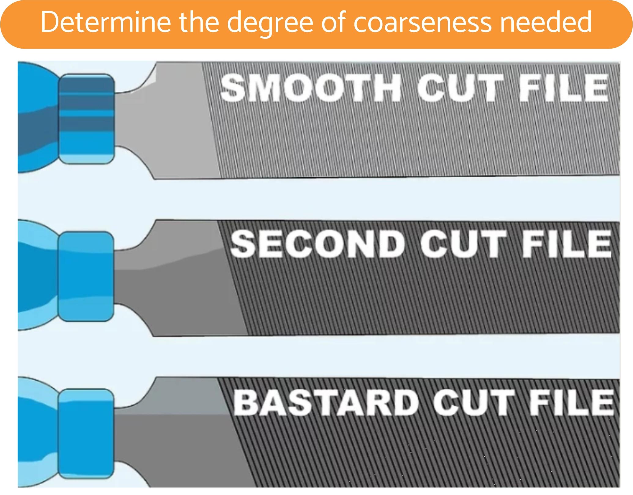 Determine the degree of coarseness needed