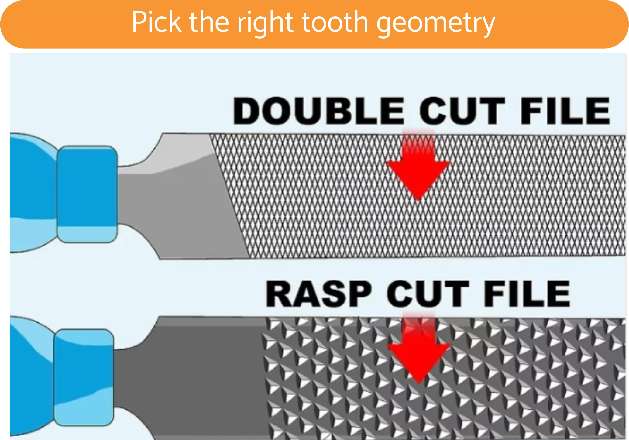 Pick rge right tooth geometry